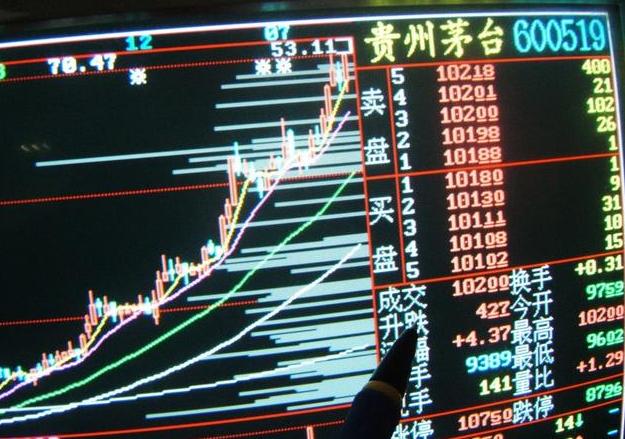 股票趋势不可预测,那趋势分析意义在哪?